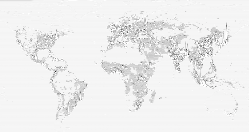 Population Division
